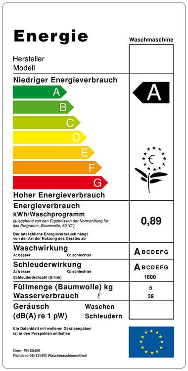 Waschmaschine-Energielabel